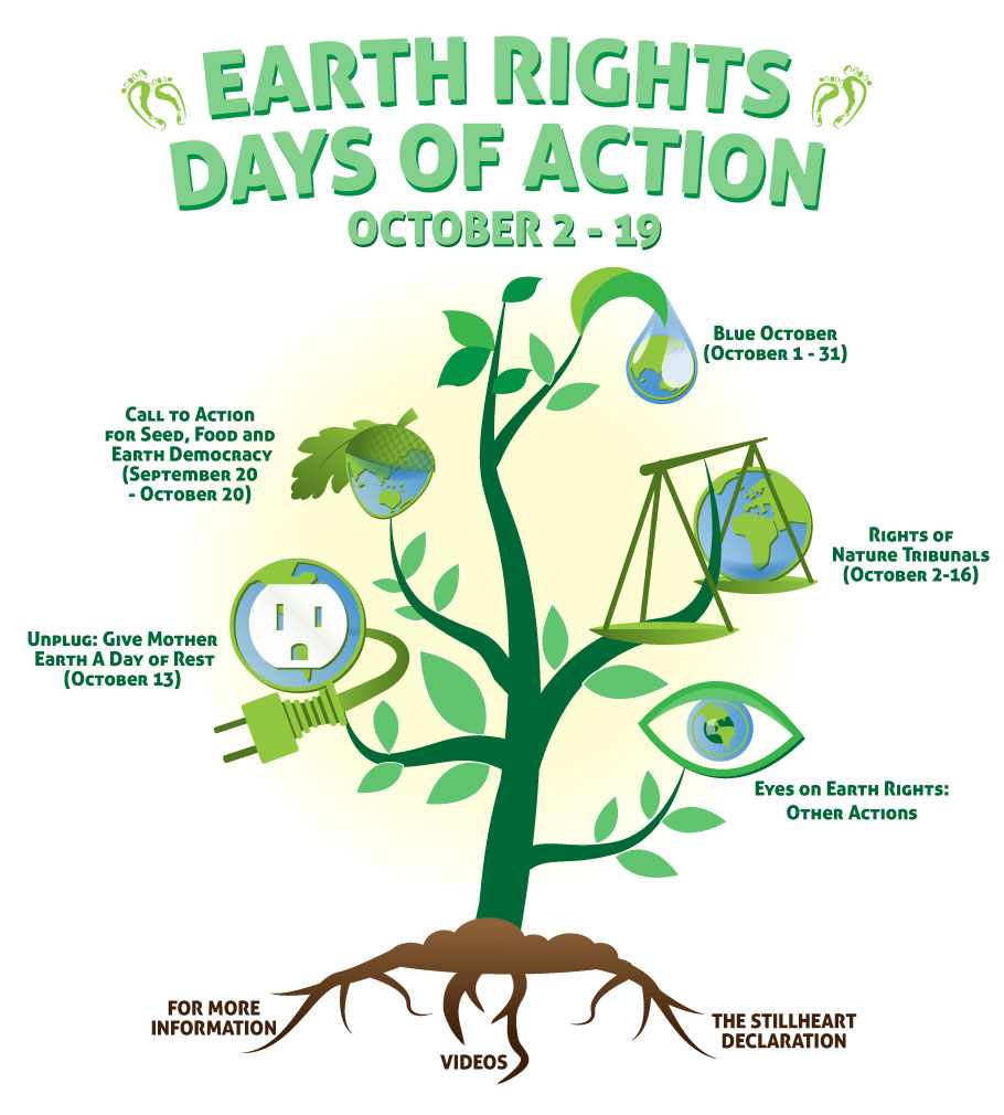 Earth Rights Days of Action 2014