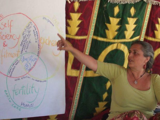 Permaculture Teacher Training – Fundraising Initiative